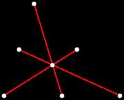 Fuente: Wikipedia